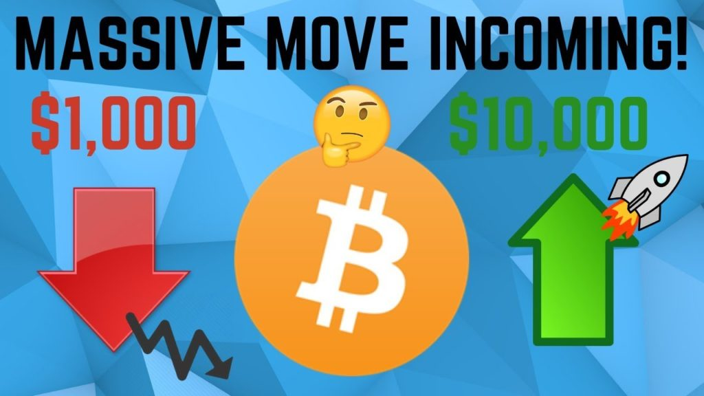 Bitcoin MASSIVE MOVE INCOMING! Largest Squeeze in BTC History About to EXPLODE