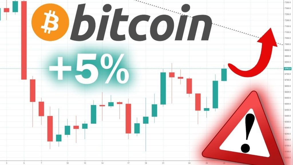 Bitcoin Price is facing MASSIVE Resistance soon!
