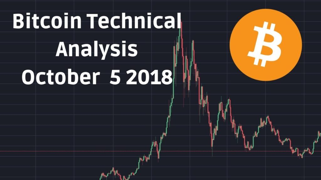 Bitcoin Price Technical Analysis October 5 2018