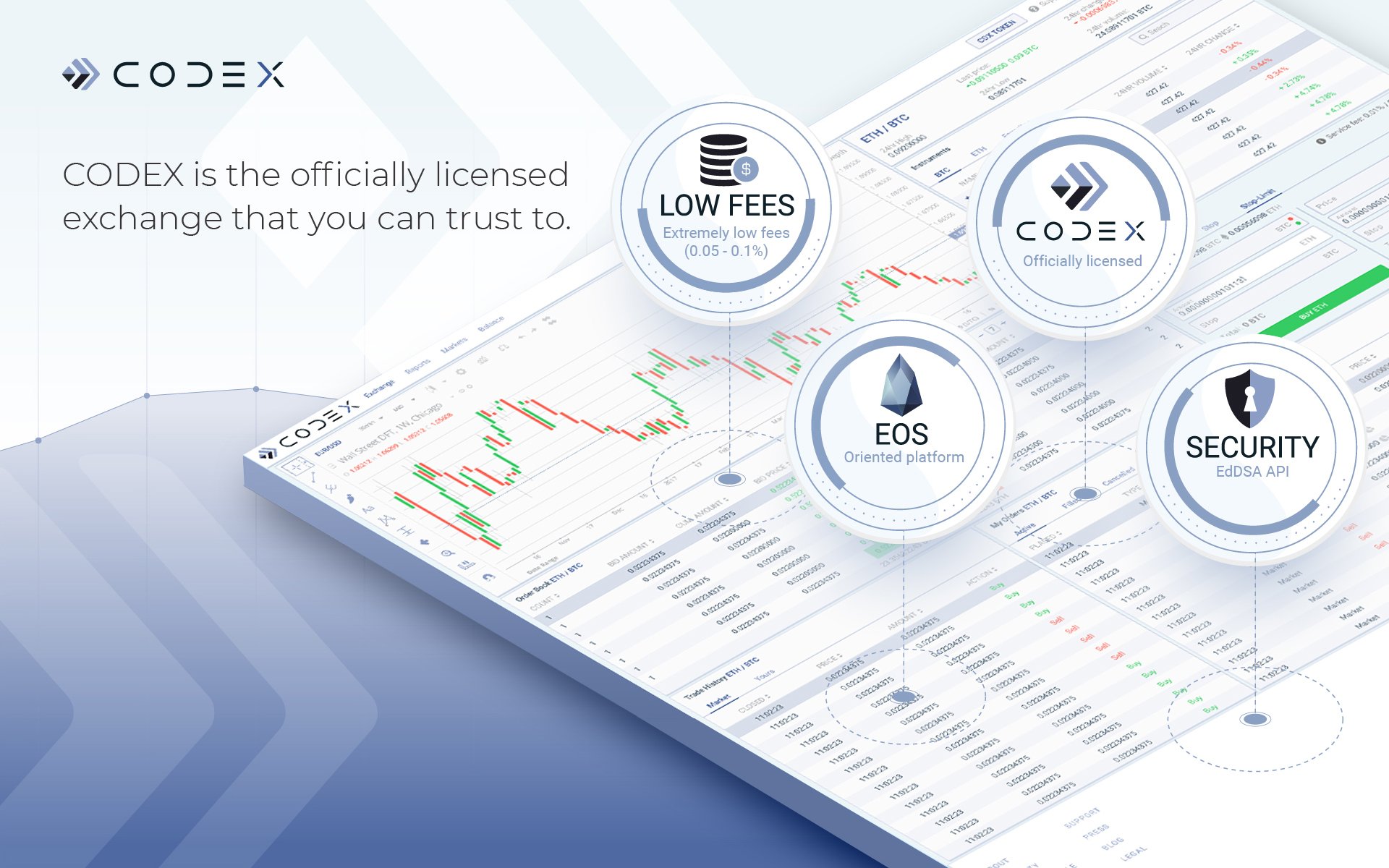 CODEX: The Exchange That Changes the Way You Trade Crypto