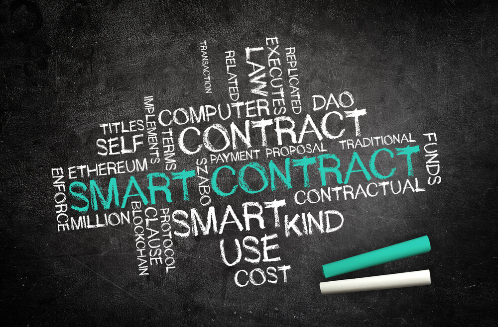 CFTC Introduces Guideline for Smart Contracts