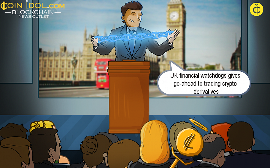 UK Financial Watchdogs Gives Go-Ahead to Trading Crypto Derivatives
