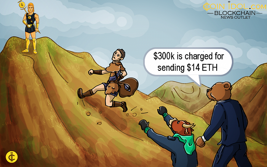 Ethereum Fees: $300k is Charged for Sending $14 ETH