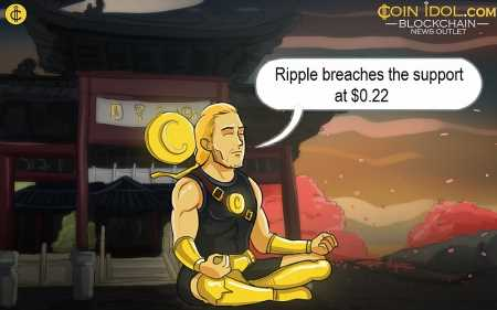 Ripple (XRP) Tumbles Again as Market Breaches Support at $0.22