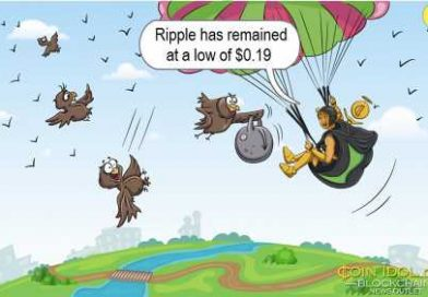 Ripple At Standstill after Falling From Important Rejection